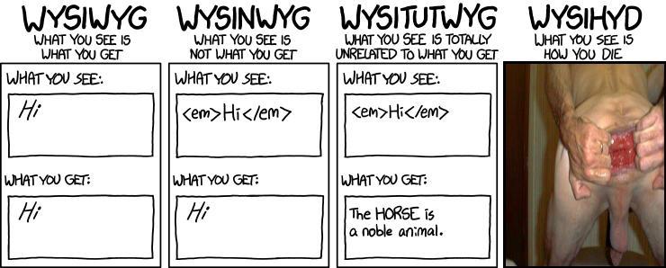 Types of Editors